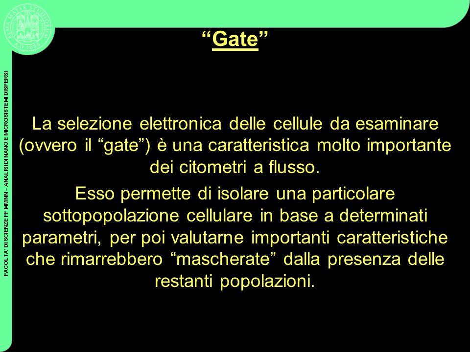 Gate La selezione elettronica delle cellule da esaminare (ovvero il gate ) è una caratteristica molto importante dei citometri a flusso.