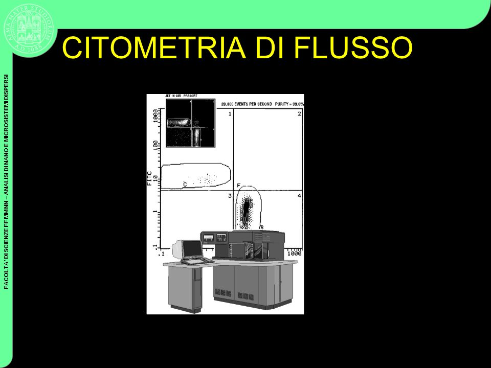 CITOMETRIA DI FLUSSO Coulter Cytometry