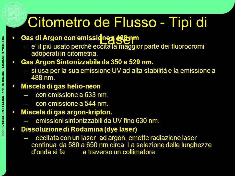 Citometro de Flusso - Tipi di Laser