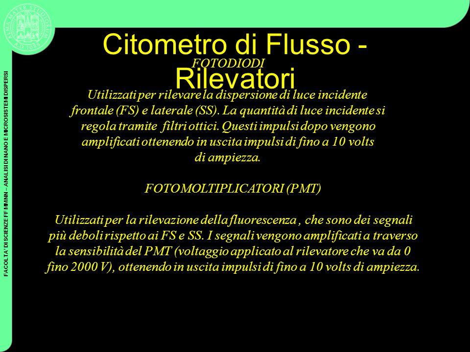 Citometro di Flusso - Rilevatori