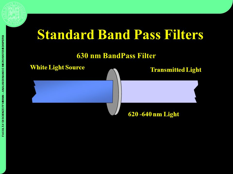 Standard Band Pass Filters