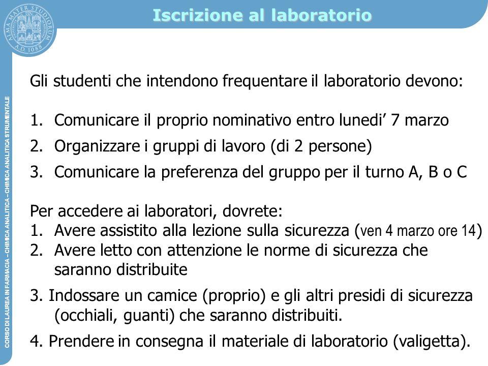 Iscrizione al laboratorio