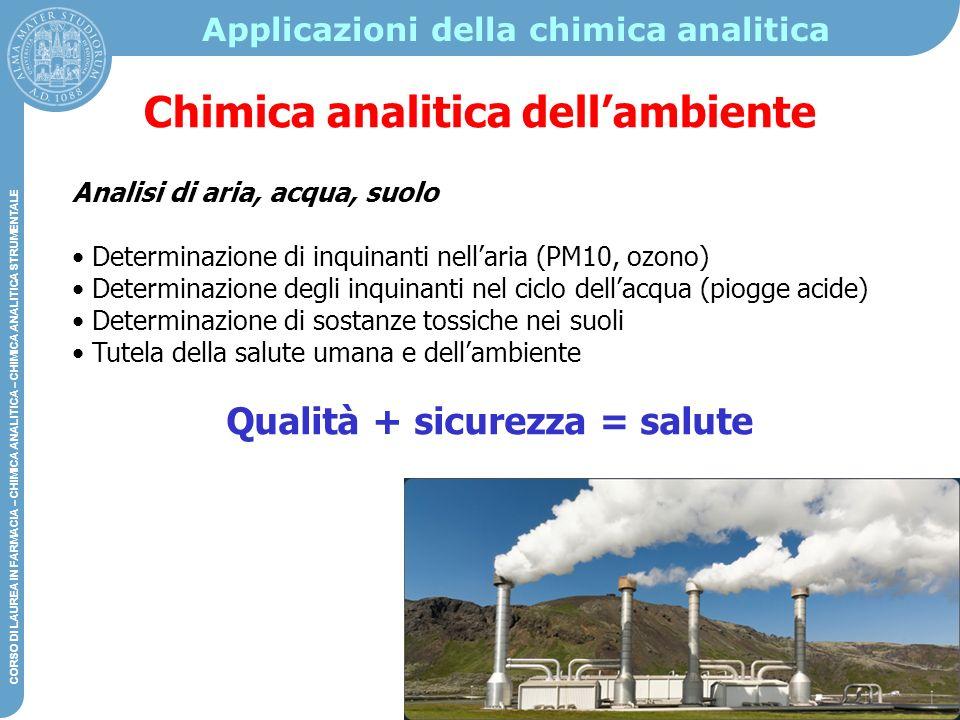 Applicazioni della chimica analitica
