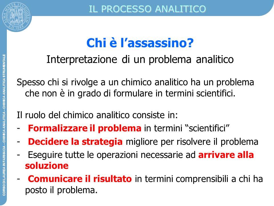 Interpretazione di un problema analitico