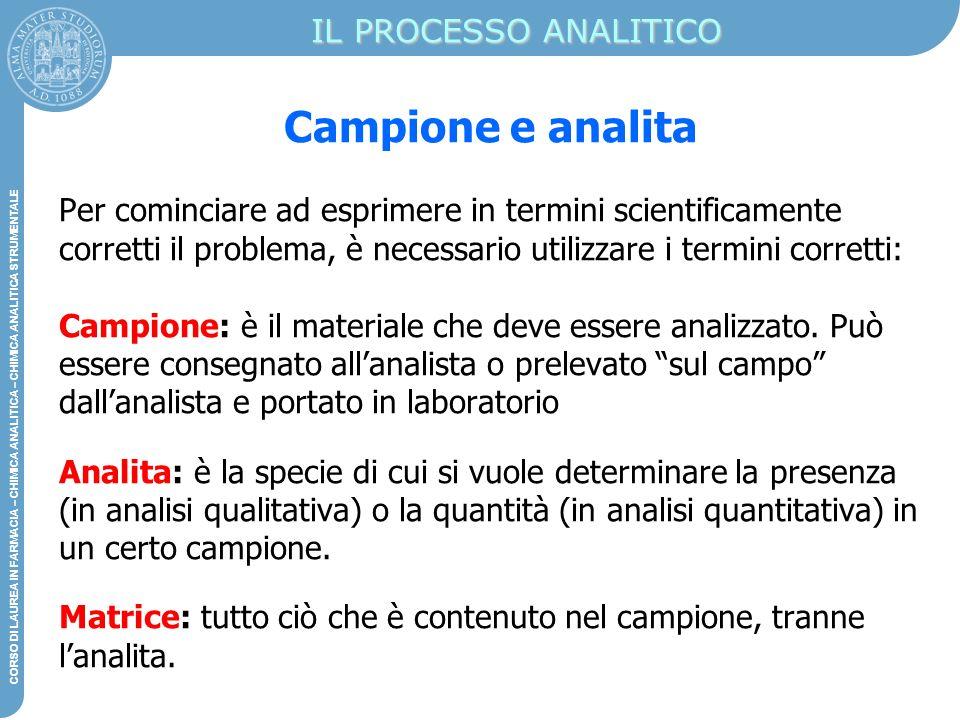 Campione e analita IL PROCESSO ANALITICO