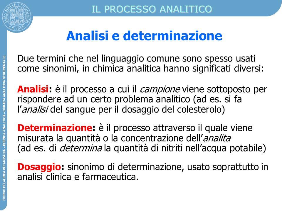 Analisi e determinazione