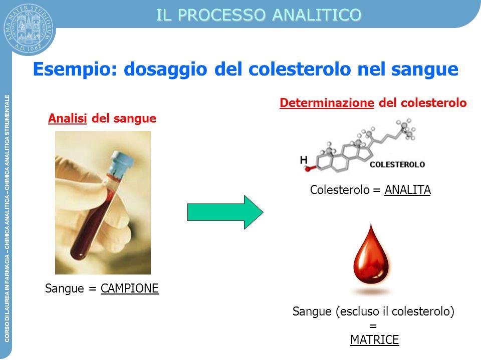 Sangue (escluso il colesterolo)
