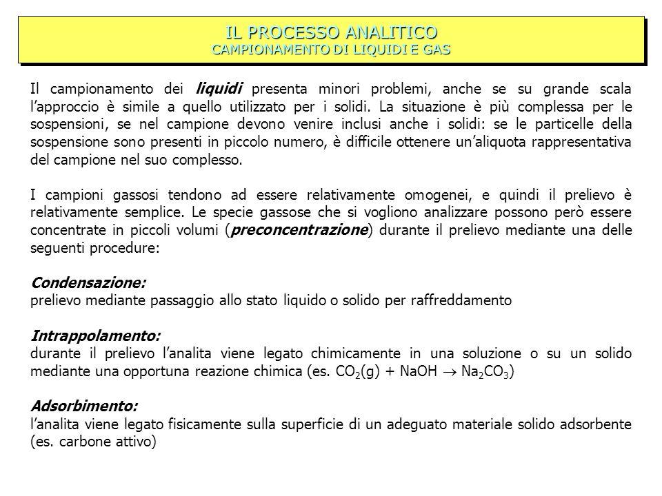 IL PROCESSO ANALITICO CAMPIONAMENTO DI LIQUIDI E GAS