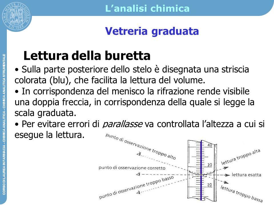 Lettura della buretta Vetreria graduata L'analisi chimica