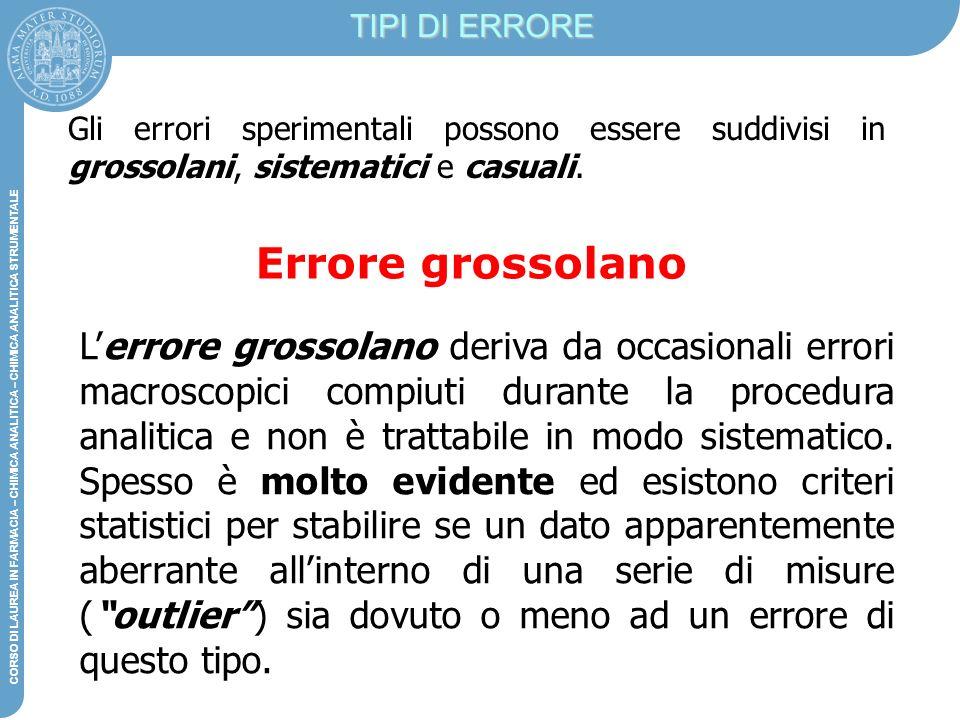 TIPI DI ERRORE Gli errori sperimentali possono essere suddivisi in grossolani, sistematici e casuali.