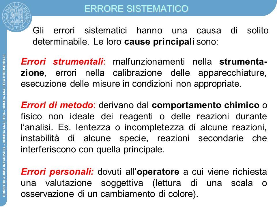 ERRORE SISTEMATICO Gli errori sistematici hanno una causa di solito determinabile. Le loro cause principali sono: