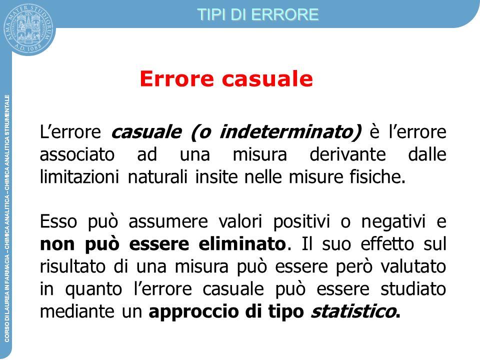 TIPI DI ERRORE Errore casuale.