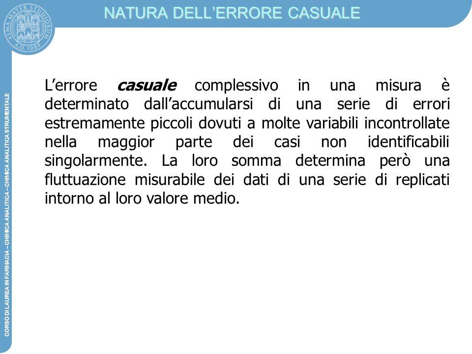 NATURA DELL'ERRORE CASUALE