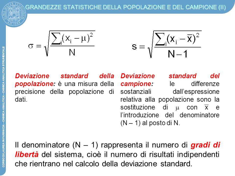 GRANDEZZE STATISTICHE DELLA POPOLAZIONE E DEL CAMPIONE (II)