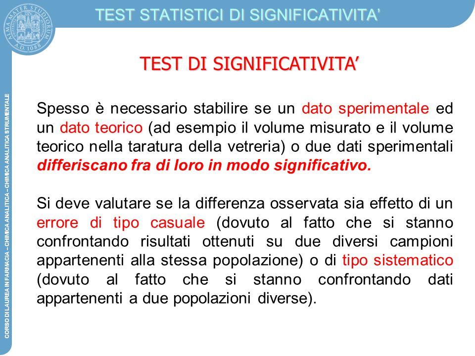 TEST STATISTICI DI SIGNIFICATIVITA'