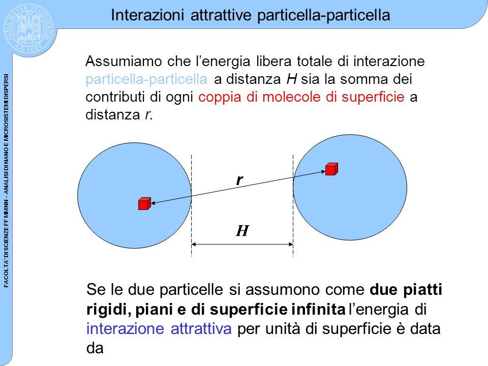 Interazioni attrattive particella-particella