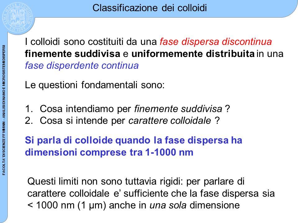 Classificazione dei colloidi