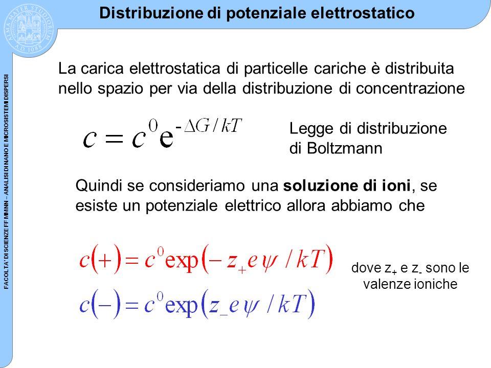 dove z+ e z- sono le valenze ioniche
