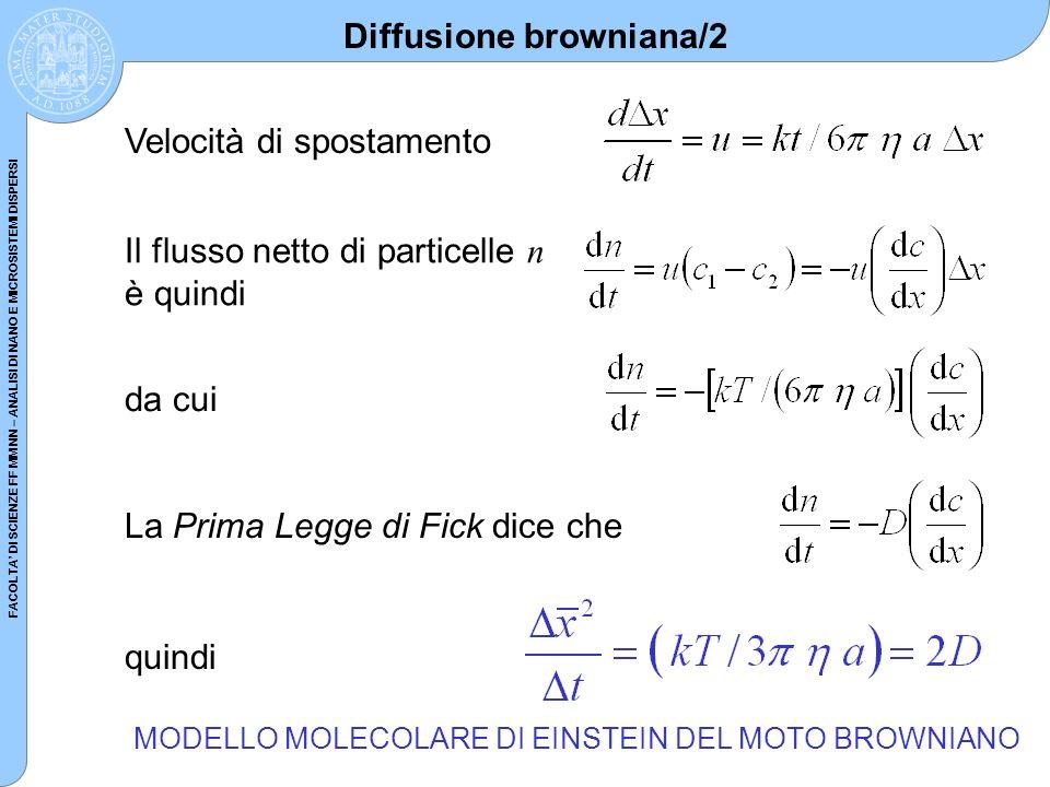 Diffusione browniana/2
