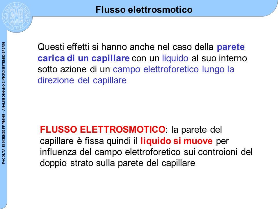 Flusso elettrosmotico