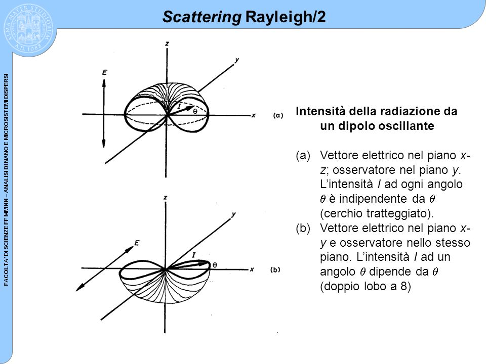 Scattering Rayleigh/2 Intensità della radiazione da un dipolo oscillante.