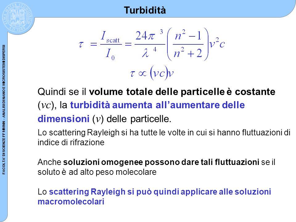 Turbidità Quindi se il volume totale delle particelle è costante (vc), la turbidità aumenta all'aumentare delle dimensioni (v) delle particelle.
