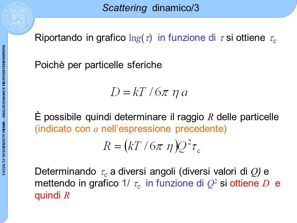 Scattering dinamico/3Riportando in grafico lng() in funzione di  si ottiene c. Poichè per particelle sferiche.