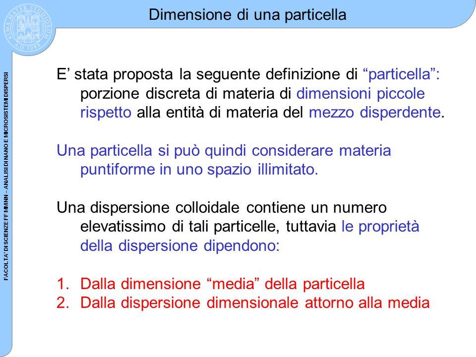 Dimensione di una particella