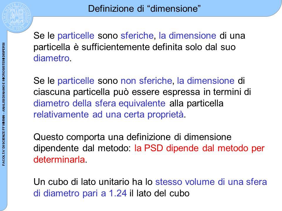 Definizione di dimensione