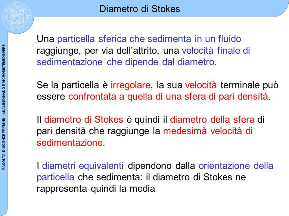 Diametro di Stokes