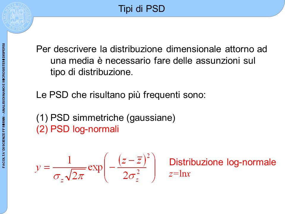 Tipi di PSD Per descrivere la distribuzione dimensionale attorno ad una media è necessario fare delle assunzioni sul tipo di distribuzione.