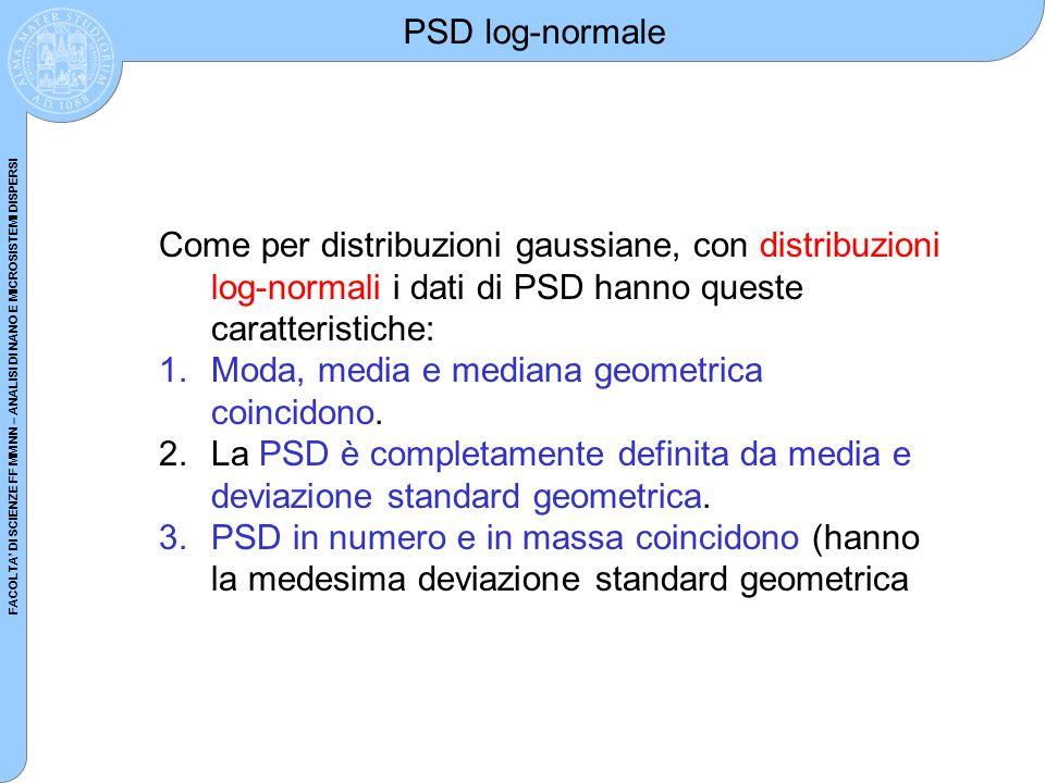 PSD log-normale Come per distribuzioni gaussiane, con distribuzioni log-normali i dati di PSD hanno queste caratteristiche: