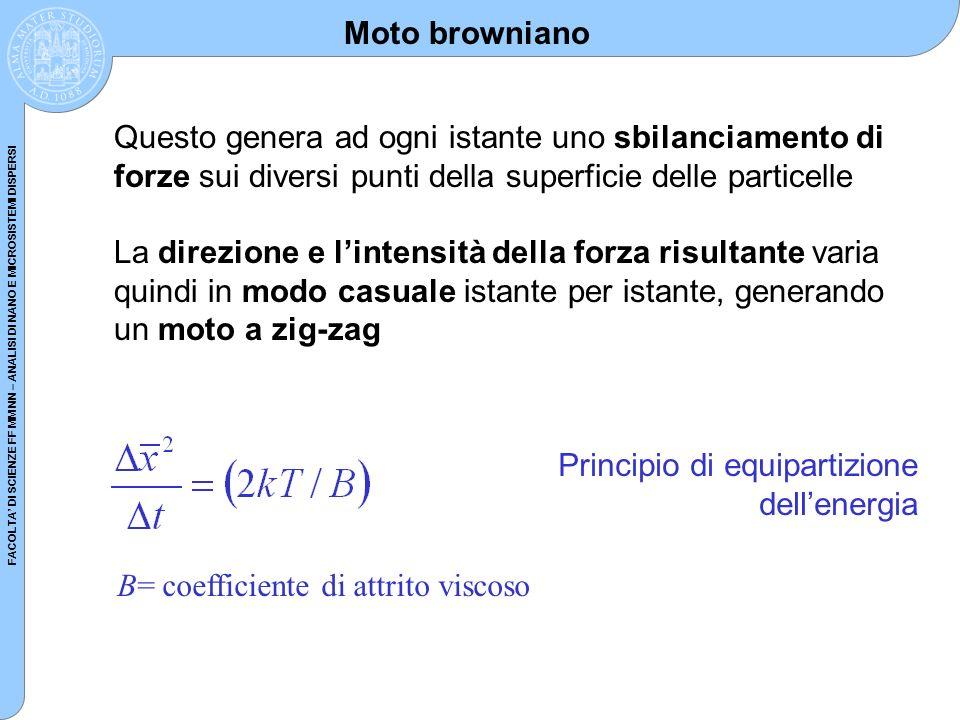 Moto browniano Questo genera ad ogni istante uno sbilanciamento di forze sui diversi punti della superficie delle particelle.
