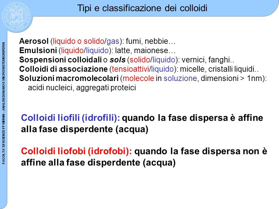 Tipi e classificazione dei colloidi