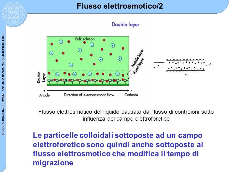 Flusso elettrosmotico/2