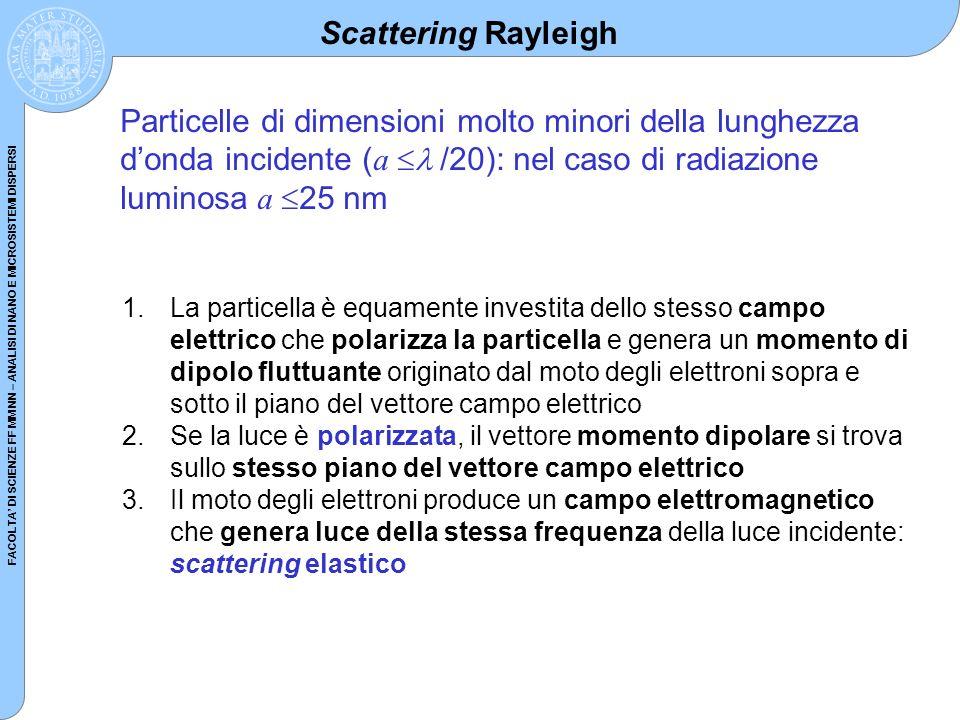 Scattering Rayleigh Particelle di dimensioni molto minori della lunghezza d'onda incidente (a l /20): nel caso di radiazione luminosa a 25 nm.