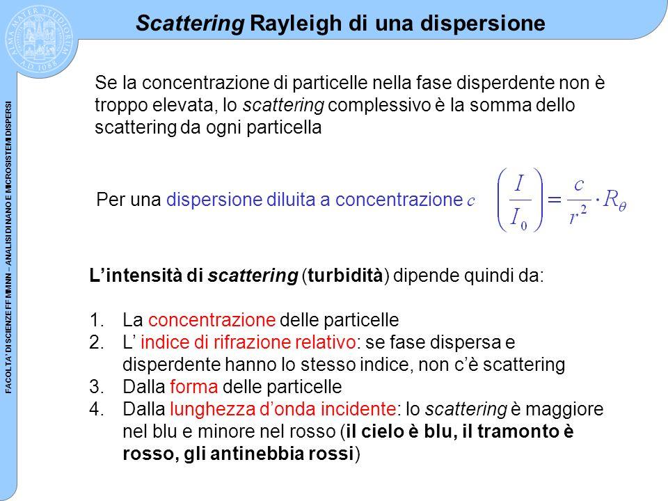 Scattering Rayleigh di una dispersione