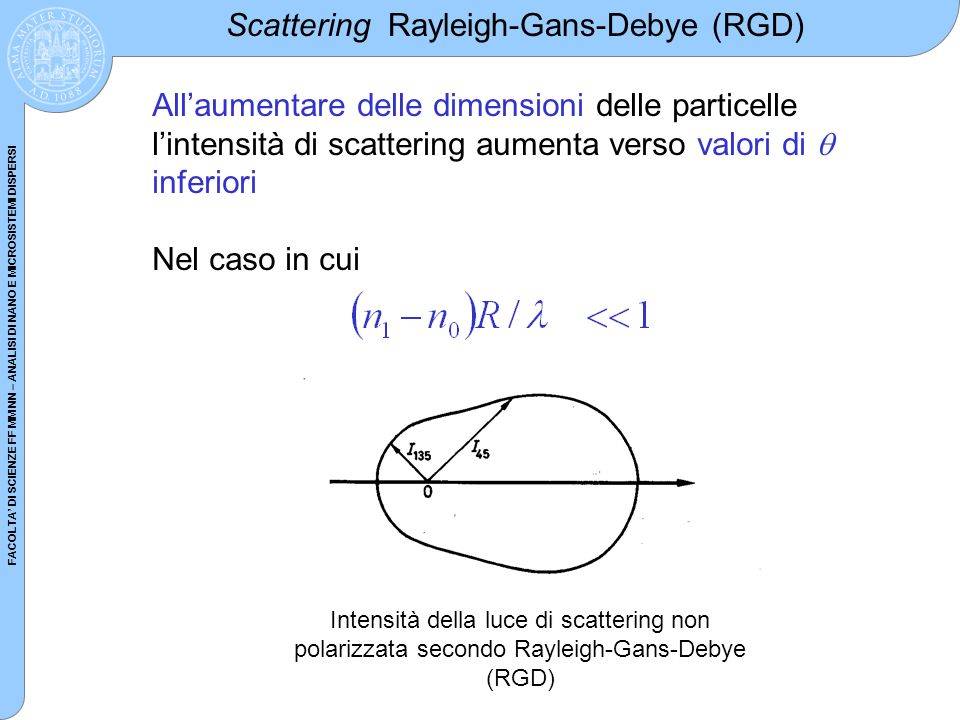 Scattering Rayleigh-Gans-Debye (RGD)