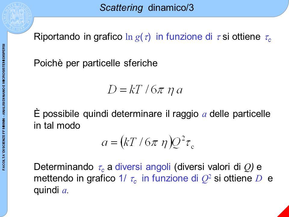 Scattering dinamico/3 Riportando in grafico ln g() in funzione di  si ottiene c. Poichè per particelle sferiche.