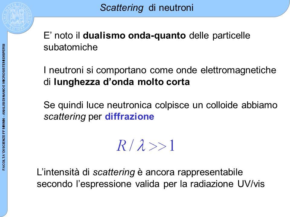 Scattering di neutroni