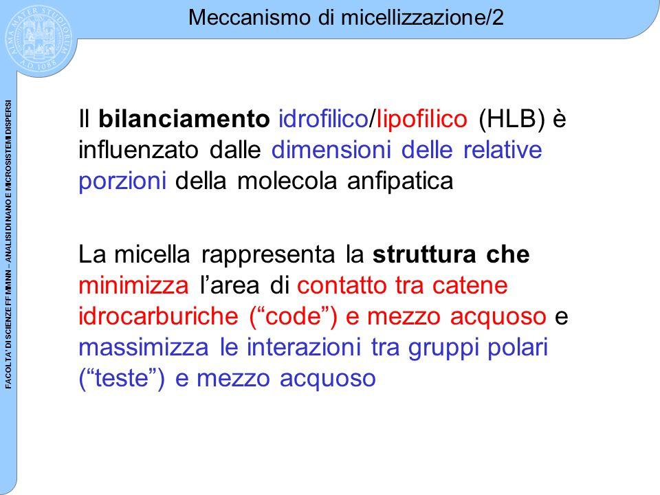 Meccanismo di micellizzazione/2