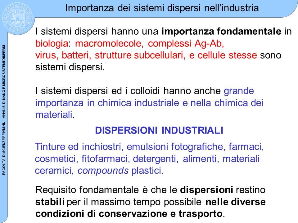 Importanza dei sistemi dispersi nell'industria
