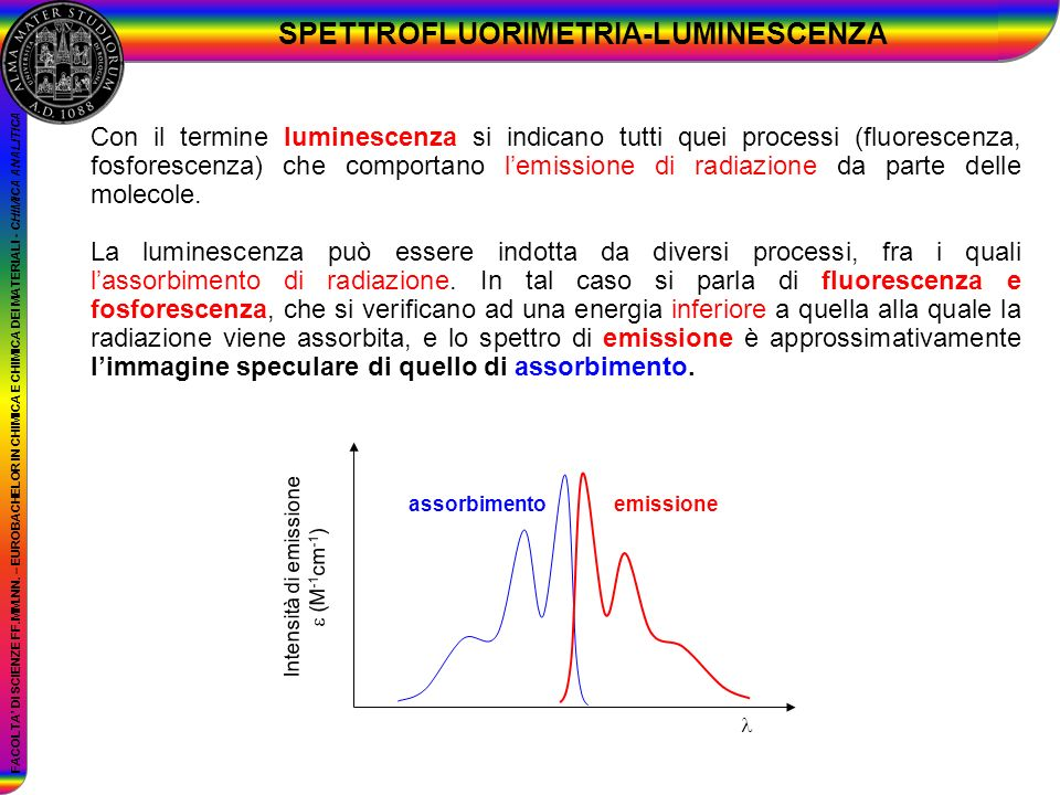 SPETTROFLUORIMETRIA-LUMINESCENZA