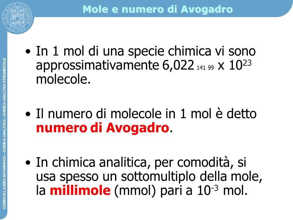 Mole e numero di Avogadro
