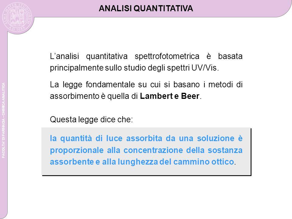 ANALISI QUANTITATIVA L'analisi quantitativa spettrofotometrica è basata principalmente sullo studio degli spettri UV/Vis.