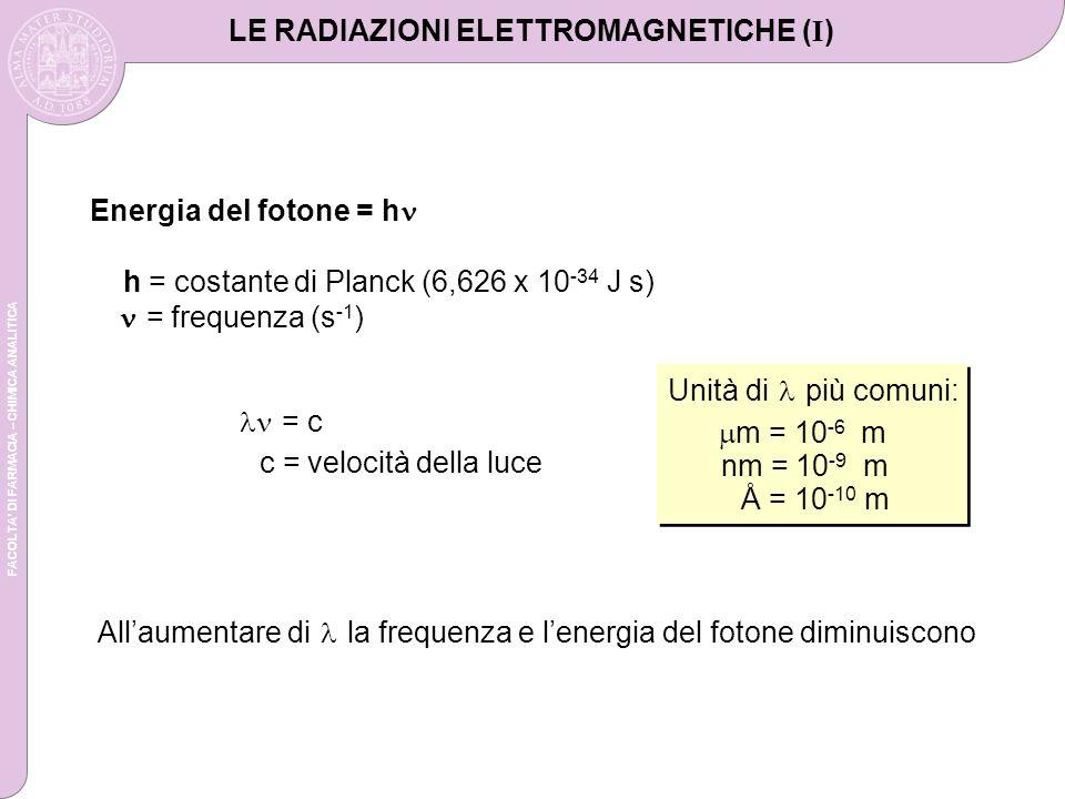 LE RADIAZIONI ELETTROMAGNETICHE (I)