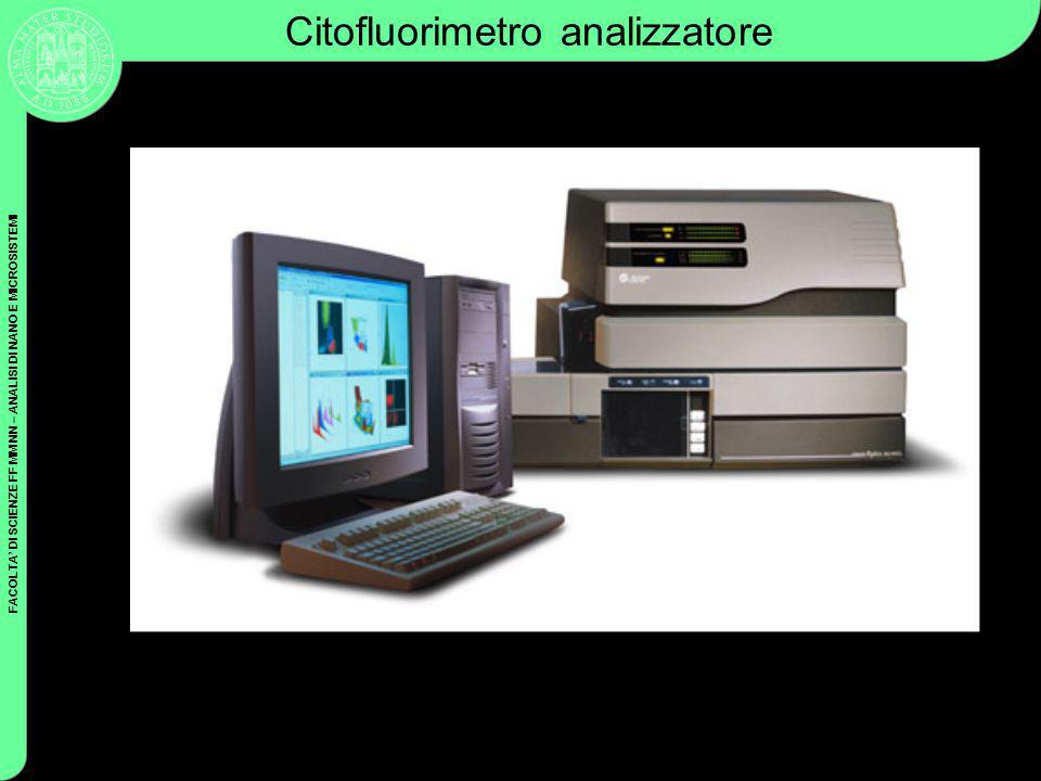Citofluorimetro analizzatore
