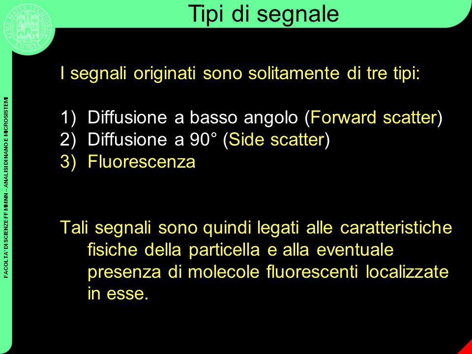 Tipi di segnale I segnali originati sono solitamente di tre tipi: