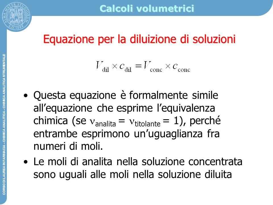 Equazione per la diluizione di soluzioni