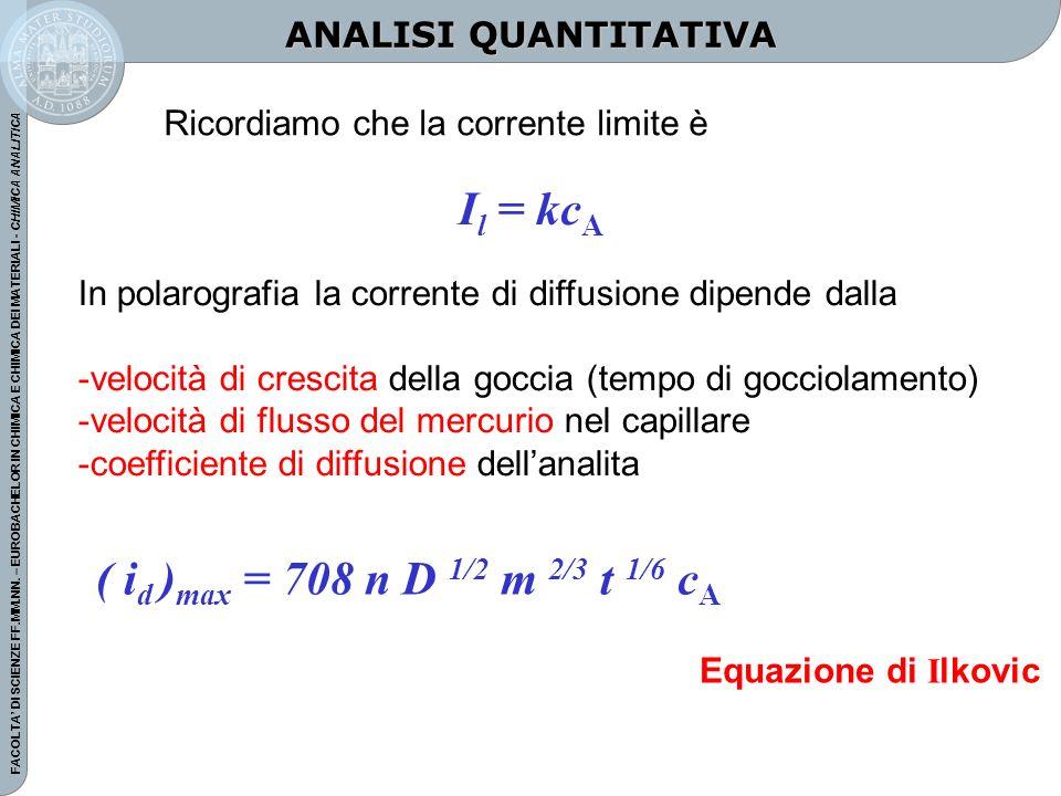 Il = kcA ( id )max = 708 n D 1/2 m 2/3 t 1/6 cA ANALISI QUANTITATIVA